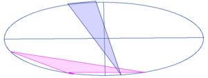 イチローさん(青)と福島弓子さん(赤)の行動領域の重なり(28.59.50)(35.25.42)