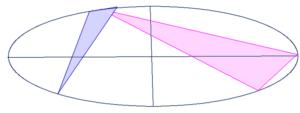 ガクト(青)さんと米倉涼子(赤)さんの行動領域の重なり