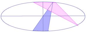 ダルビッシュ有さん(青)と山本聖子さん(赤)の行動領域の重なり(29.33.3)(4.21.57)