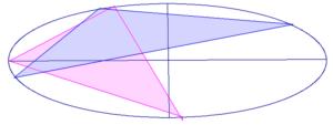 フローランダバディ(青)さんと滝川クリステルさんの行動領域の重なり(重なりあり)(43.11.51)