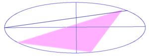 マギーさんと横山健さんの恋愛三角形の重なり[行動領域]27.42.9