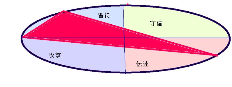 中居正広さんの行動領域(18.45.49)
