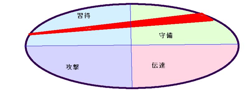 二階堂ふみさんの行動領域(47.10.11)