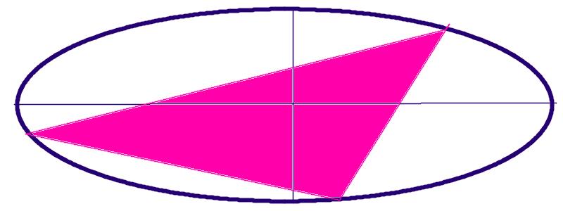 今田耕司さんの行動領域三角形(8.28.43)