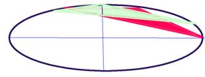 吉高由里子さん(赤)と二宮和也さん(水色)の行動領域の重なり