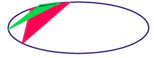 宇多田ヒカルさん元旦那さんの行動領域三角形の重なり