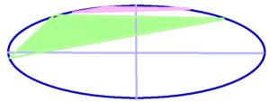 宮沢りえさん(9.53.50)と貴乃花さん(12.45.49)の行動領域の重なり