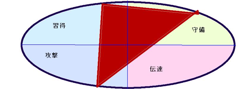 斎藤工さんの行動領域(9.33.58)