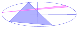 星野源(青)さんと二階堂ふみ(赤)さんの行動領域の重なり(重なりあり)(47.10.11)