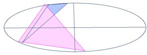 松本人志(青)さんと常盤貴子(赤)さんの行動領域の重なり