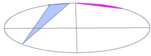 松本人志(青)さんとhiro(speed)(赤)さんの行動領域の重なり