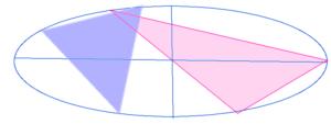 米倉涼子さんと市川海老蔵さんの恋愛ストライクゾーン[行動領域三角形(10.20.52)]