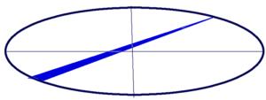 阿部寛さんの行動領域三角形(39.7.41)