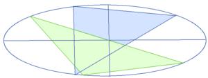 ASKAさん(青)とCHAGEさん(緑)の行動領域の重なり