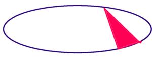 すみれさんの行動領域三角形