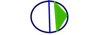行動領域三角形(東方領域)表舞台タイプ