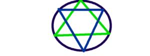 行動領域三角形(重なりあり)