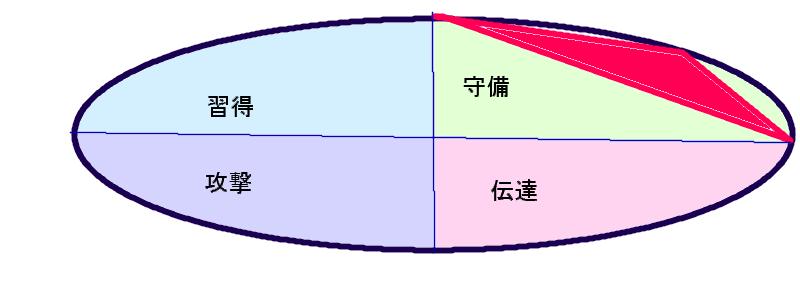 西内まりやさんの行動領域(16.1.10)
